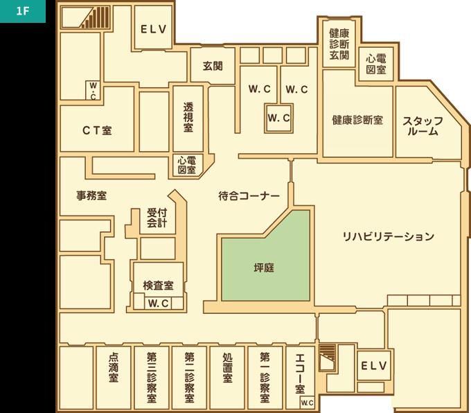 院内マップ 1F