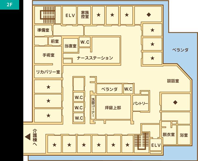 院内マップ 2F